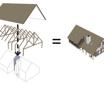 Schematische samenstelling woningontwerp